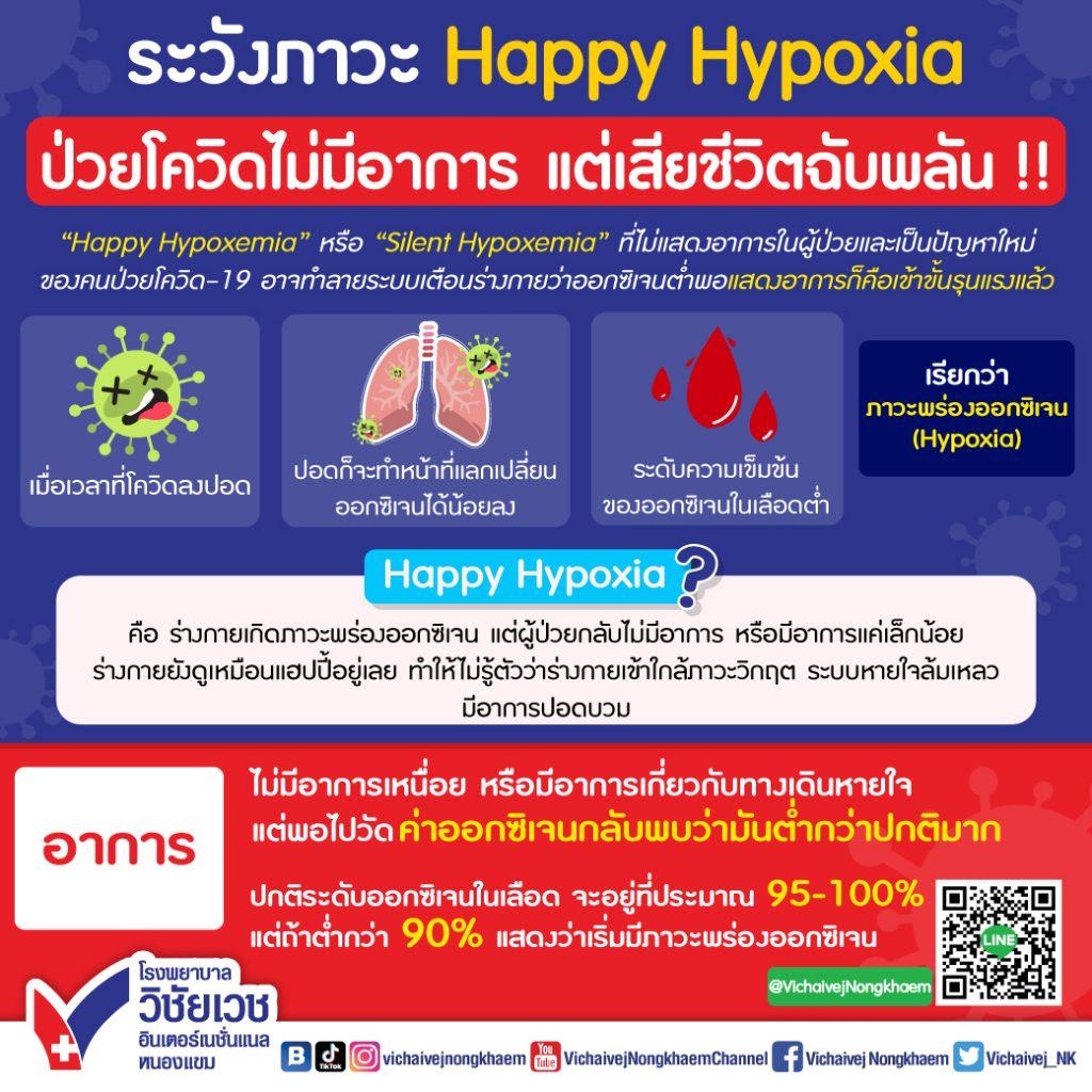 ระวังภาวะ-Happy-hypoxia